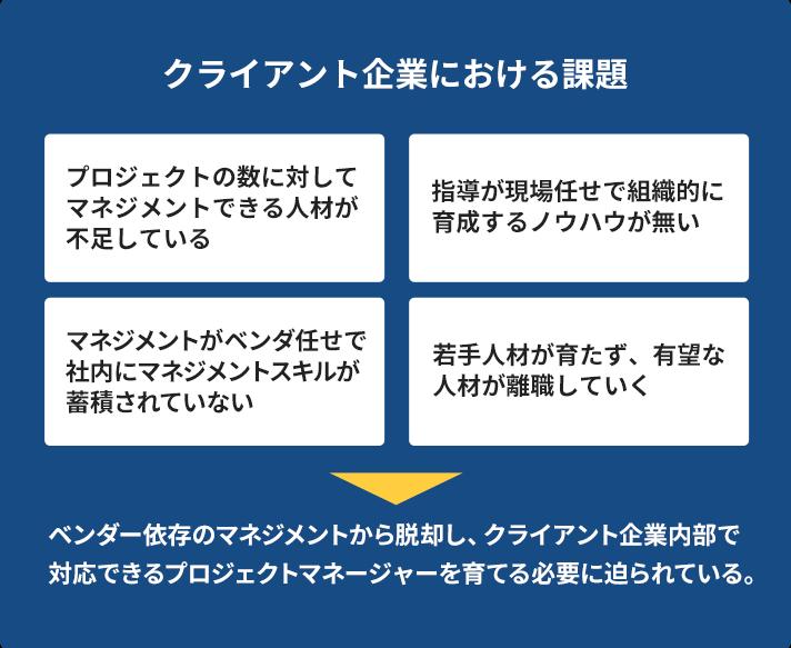クライアント企業における課題